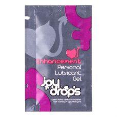 Set-de-Lubrifianti-Joy-Drops-Mix-