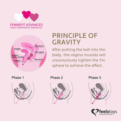 Set 3 Bile Vaginale FemmeFit FeelzToys